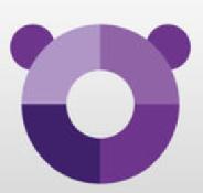 beveiling programma panda